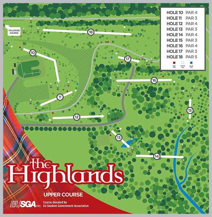 The Highlands - Upper Course